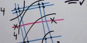 Dicas para fazer continhas de matemática, olha só que bacana!!!