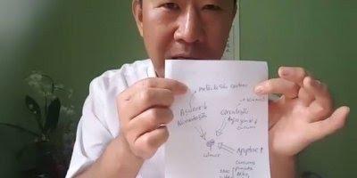Médico falando sobre o câncer, vale a pena conferir com bastante atenção!!!
